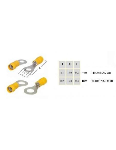 TERMINALES REDONDOS PARA CABLE DE 2.5 A 6 mm